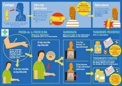 Hoy-es-el-Día-Mundial-de-la-Tuberculosis-20161